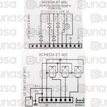 Centralita Electronica 3 Grupos 230V Ac